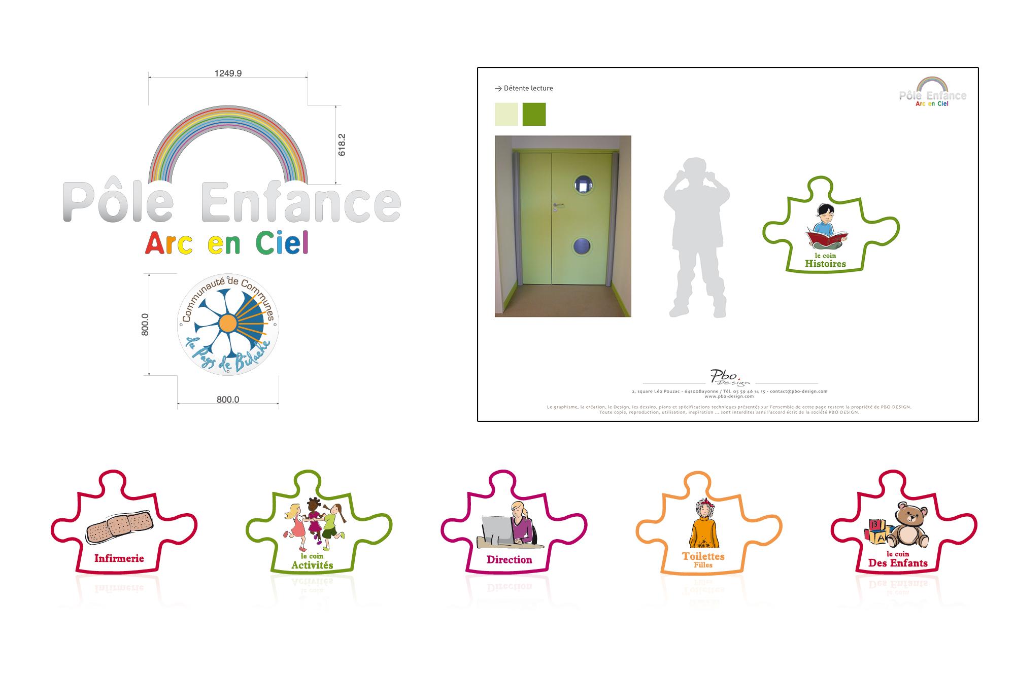 Enseignes et signalétique intérieure Pôle Enfance de Bidache 2
